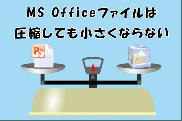 MS Officeファイルは圧縮しても小さくならない